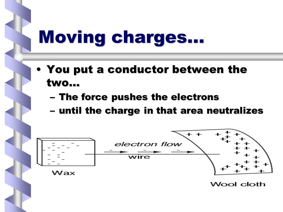 In order for current to flow… You need…You need… A closed circuitA closed circuit –A loop for current to flow through An applied voltageAn applied voltage –Some pressure to get it moving