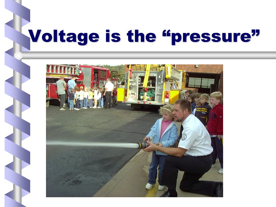Voltage is the pressure