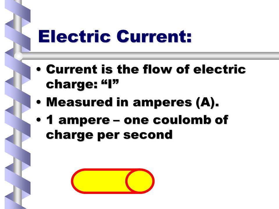 Todays Plan: Grade Unit 8: Homework #1Grade Unit 8: Homework #1 Continue Electricity Lecture: More about Ohms Law and PowerContinue Electricity Lecture: More about Ohms Law and Power Lab #1: Electricity…Lab #1: Electricity… Homework: Unit 8:HW #2Homework: Unit 8:HW #2