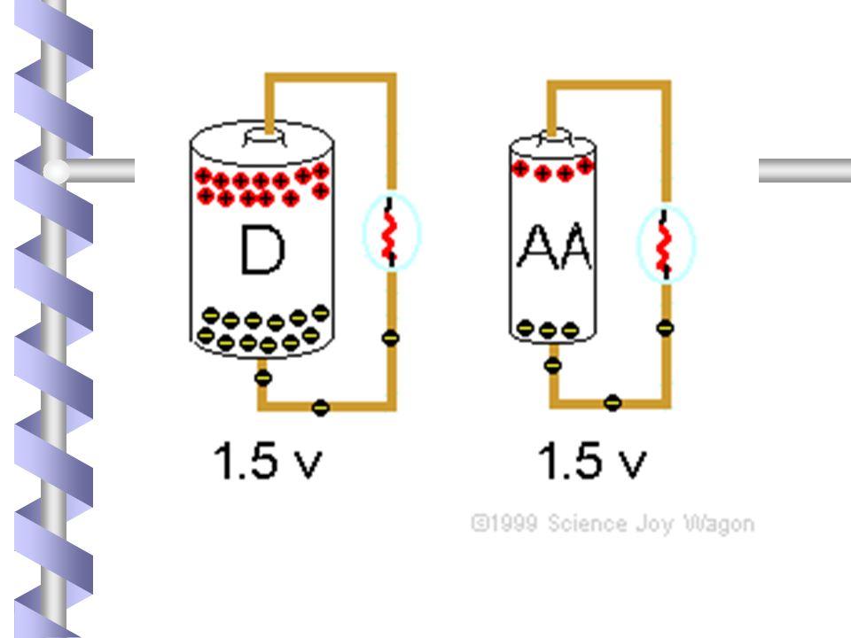 Example Problem: R1 = 2 R2 = 3 R3 = 10 Voltage = 30 V