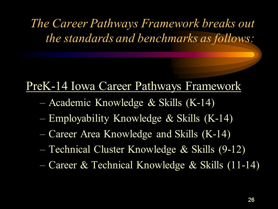 25 Student Learning Goals Standards Benchmarks Assessment Delivery Reporting Framework of Standards & Benchmarks