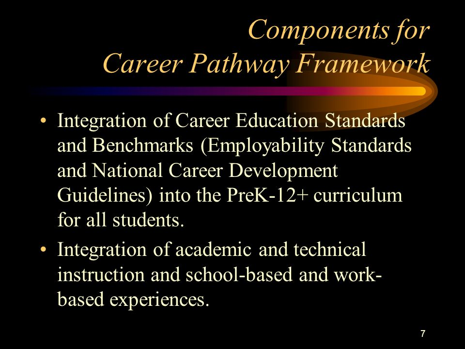 A New Definition, May 1999 A Career Pathway is a PreK-12+ structure for organizing instructional content designed around broad career areas.