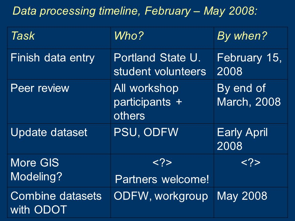 TaskWho By when. Finish data entryPortland State U.
