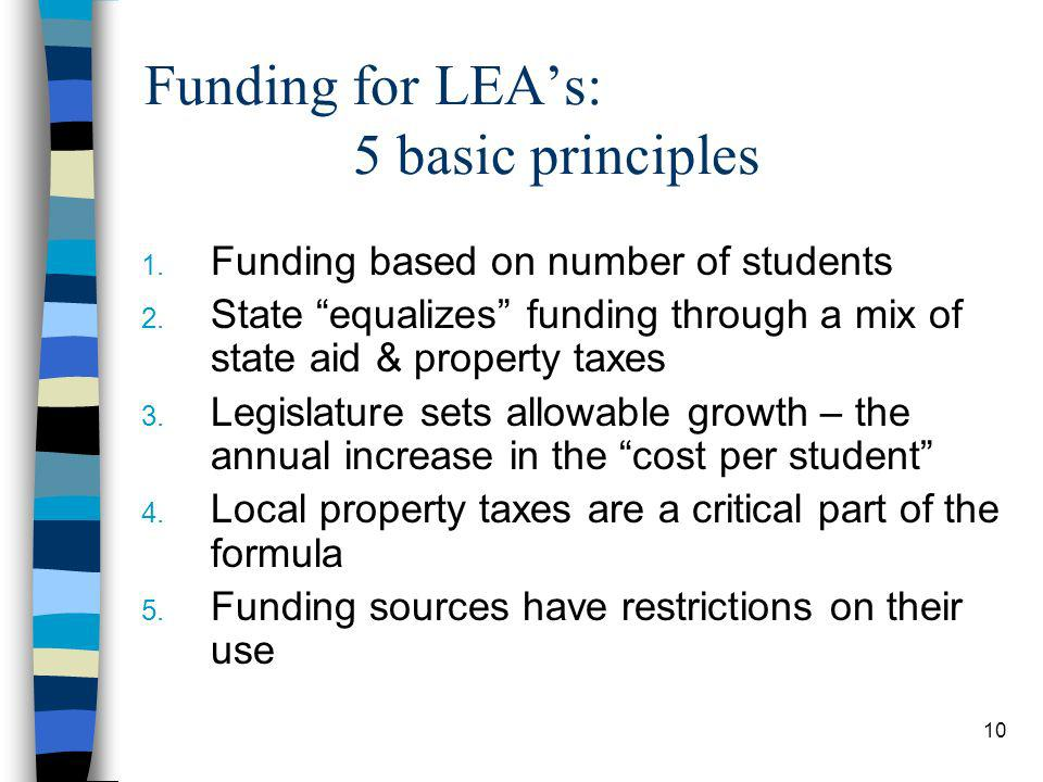 10 Funding for LEAs: 5 basic principles 1. Funding based on number of students 2. State equalizes funding through a mix of state aid & property taxes
