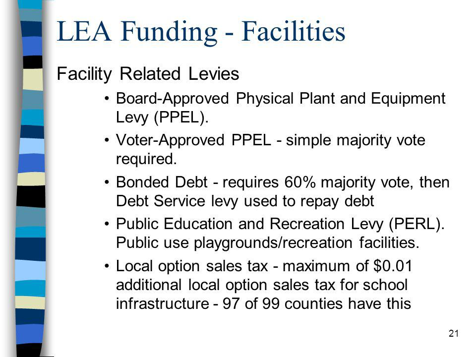 21 LEA Funding - Facilities Facility Related Levies Board-Approved Physical Plant and Equipment Levy (PPEL). Voter-Approved PPEL - simple majority vot