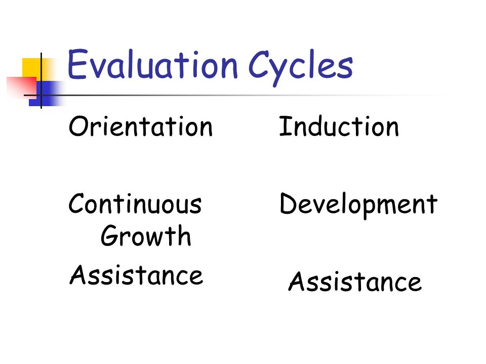 Induction Cycle Components First 2-3 years of employment Professional Development Performance Review Standards and Criteria