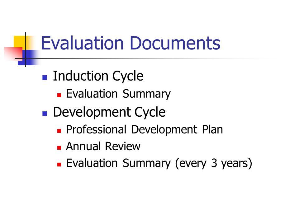 On-Line Manual Evaluation documents, working documents, tools www.aea10.k12.ia.us/intranet/evalsystem/index.html