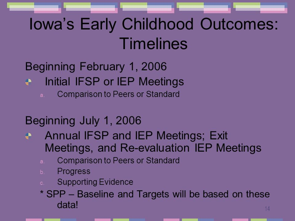 14 Iowas Early Childhood Outcomes: Timelines Beginning February 1, 2006 Initial IFSP or IEP Meetings a. Comparison to Peers or Standard Beginning July