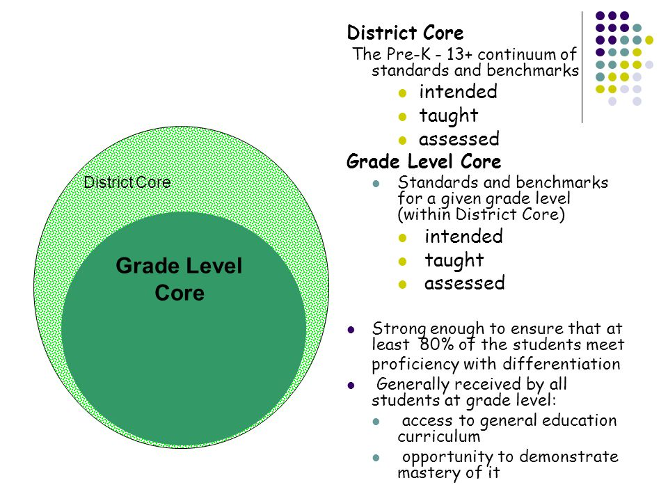 District Core The Pre-K - 13+ continuum of standards and benchmarks intended taught assessed Grade Level Core Standards and benchmarks for a given gra