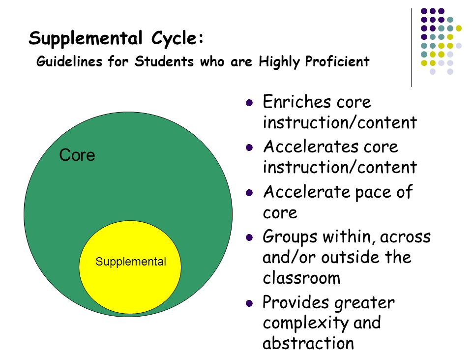 Supplemental Cycle: Guidelines for Students who are Highly Proficient Enriches core instruction/content Accelerates core instruction/content Accelerat