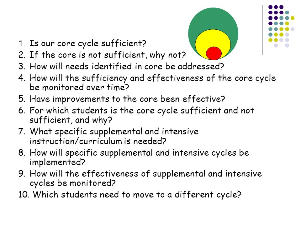 Framework Questions 1. Is our core cycle sufficient? 2.If the core is not sufficient, why not? 3.How will needs identified in core be addressed? 4.How