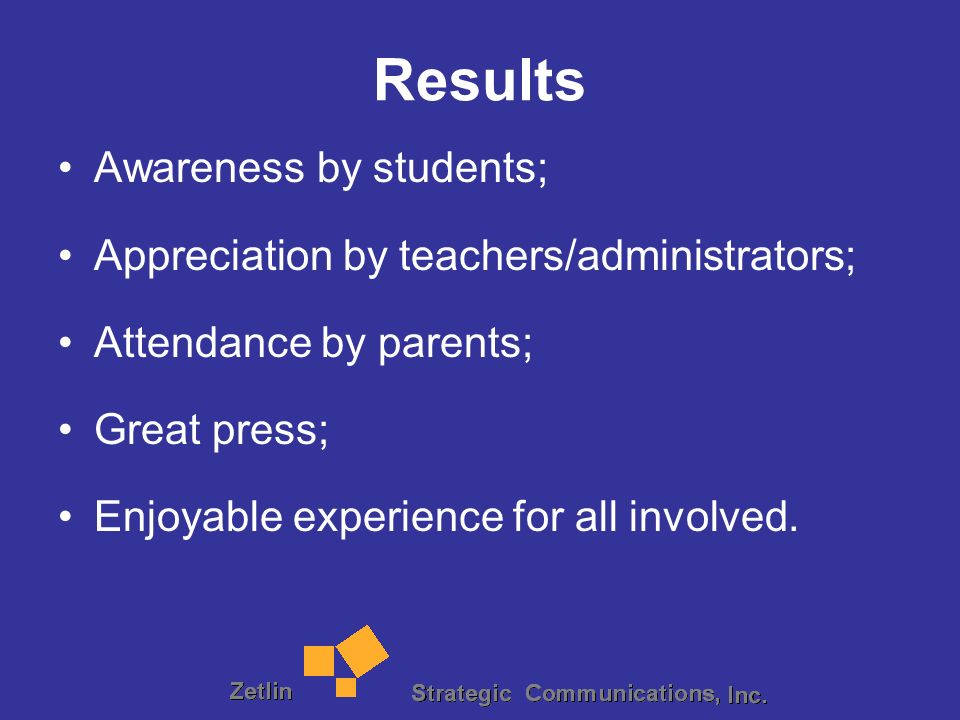 Results Awareness by students; Appreciation by teachers/administrators; Attendance by parents; Great press; Enjoyable experience for all involved.