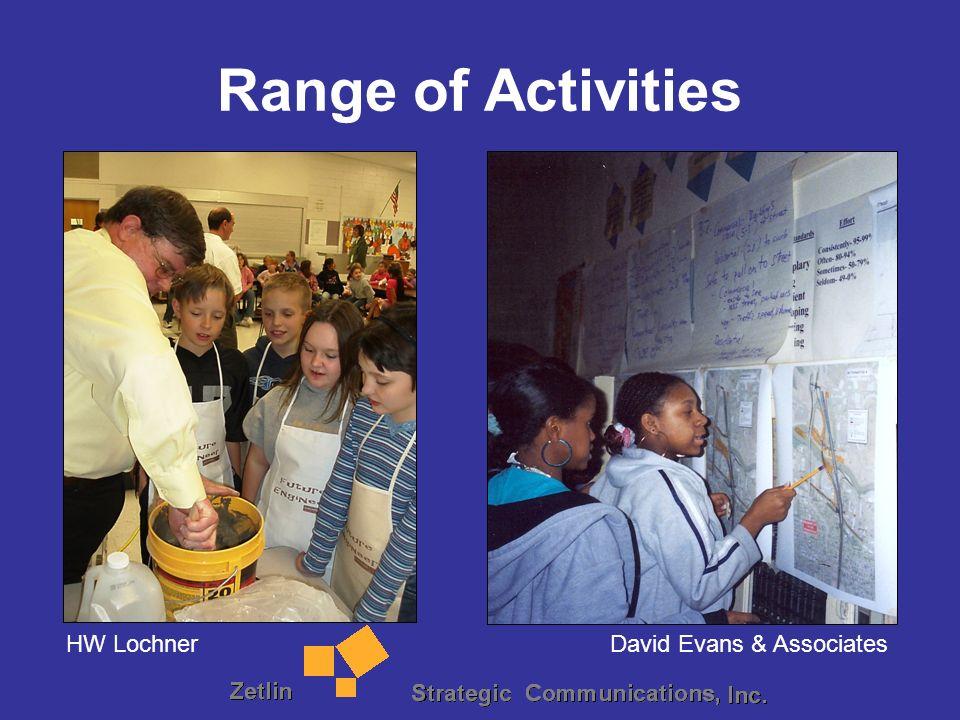 Range of Activities HW LochnerDavid Evans & Associates