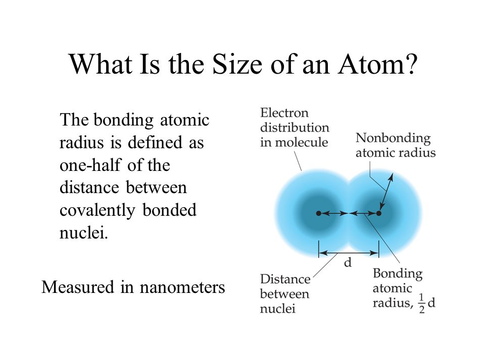 What Is the Size of an Atom? The bonding atomic radius is defined as one-half of the distance between covalently bonded nuclei. Measured in nanometers