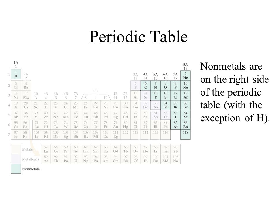 Periodic Trends In this chapter, we will rationalize observed trends in –Sizes of atoms and ions.