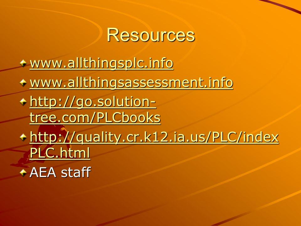 Resources www.allthingsplc.info www.allthingsassessment.info http://go.solution- tree.com/PLCbooks http://go.solution- tree.com/PLCbooks http://qualit