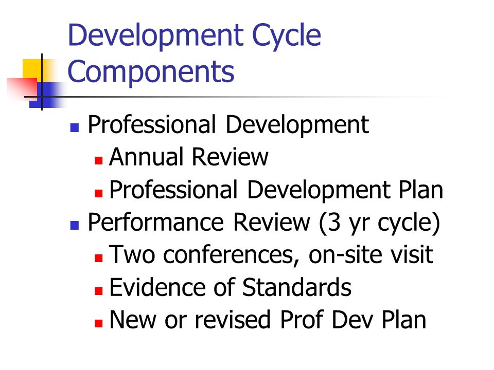 Development Cycle Components Professional Development Annual Review Professional Development Plan Performance Review (3 yr cycle) Two conferences, on-site visit Evidence of Standards New or revised Prof Dev Plan