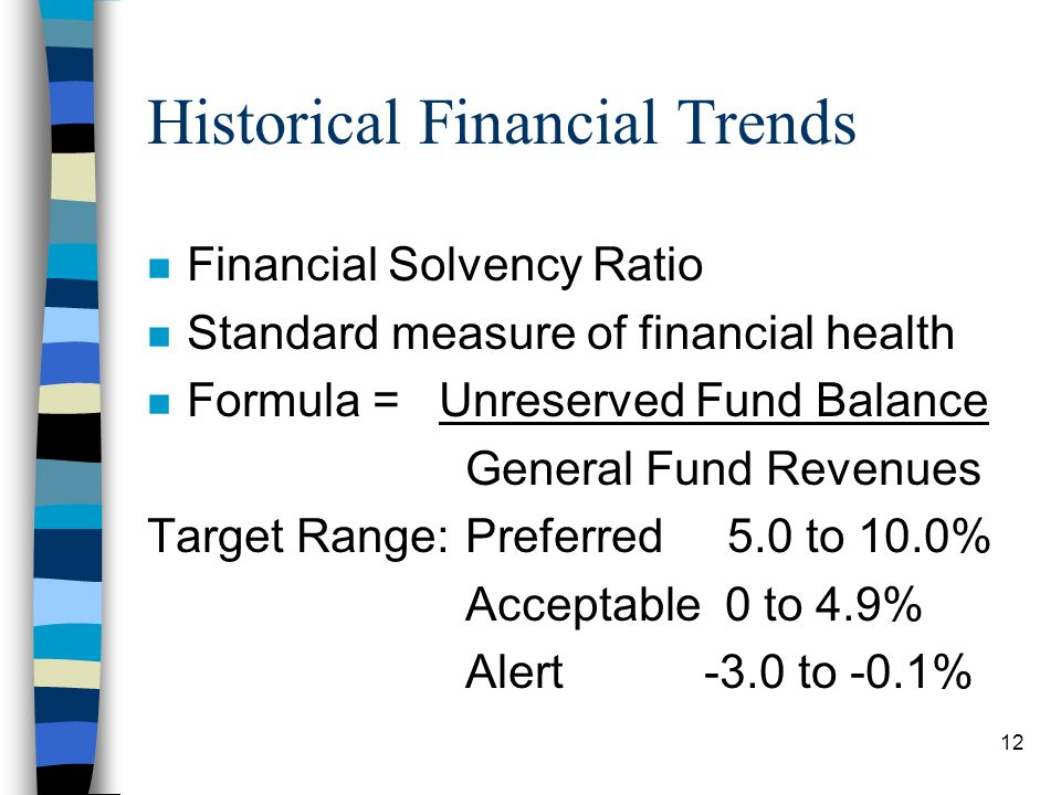 12 Historical Financial Trends n Financial Solvency Ratio n Standard measure of financial health n Formula = Unreserved Fund Balance General Fund Revenues Target Range:Preferred 5.0 to 10.0% Acceptable 0 to 4.9% Alert -3.0 to -0.1%