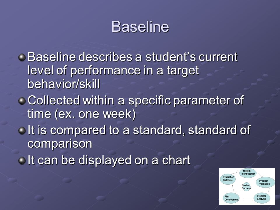 Baseline Baseline describes a students current level of performance in a target behavior/skill Collected within a specific parameter of time (ex.