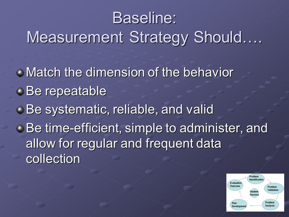 Baseline: Measurement Strategy Should….