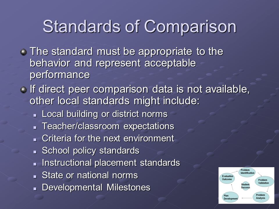 Standards of Comparison The standard must be appropriate to the behavior and represent acceptable performance If direct peer comparison data is not available, other local standards might include: Local building or district norms Local building or district norms Teacher/classroom expectations Teacher/classroom expectations Criteria for the next environment Criteria for the next environment School policy standards School policy standards Instructional placement standards Instructional placement standards State or national norms State or national norms Developmental Milestones Developmental Milestones