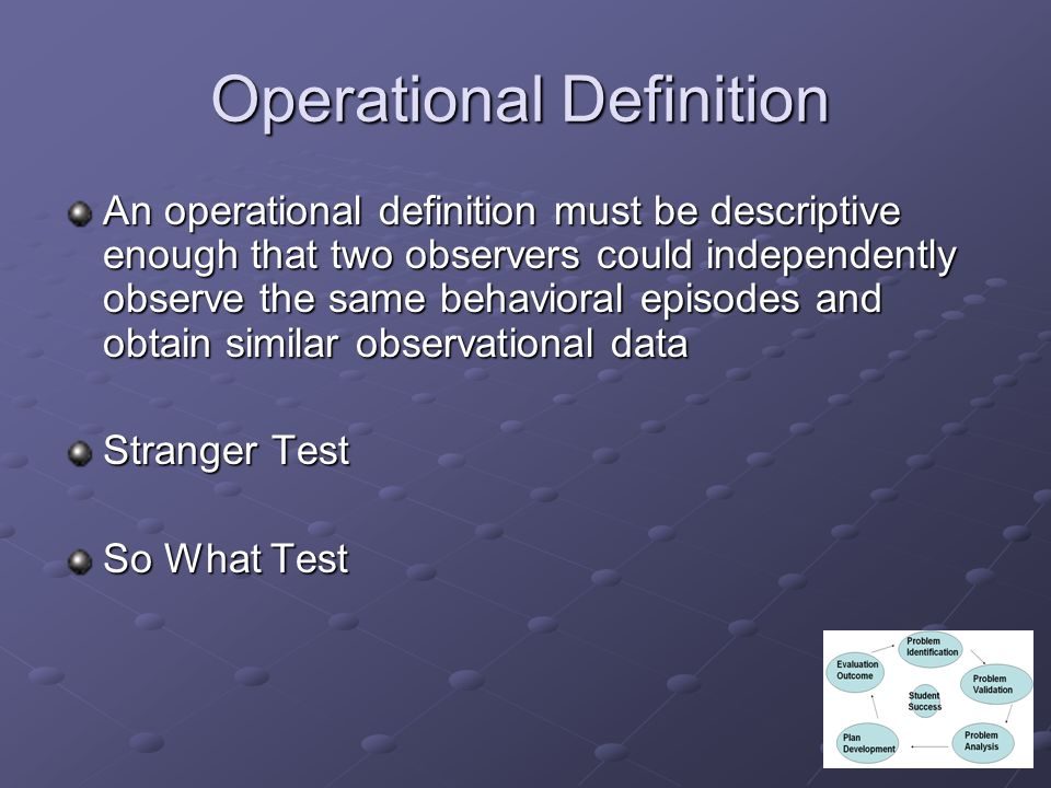 Operational Definition An operational definition must be descriptive enough that two observers could independently observe the same behavioral episodes and obtain similar observational data Stranger Test So What Test