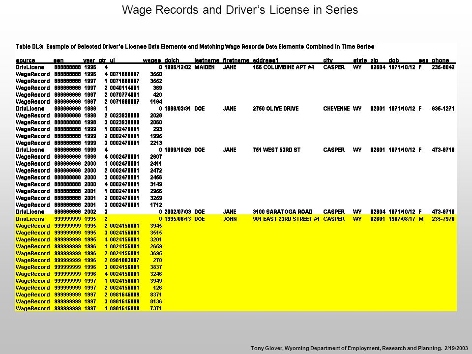 Wage Records and Drivers License in Series Tony Glover, Wyoming Department of Employment, Research and Planning.