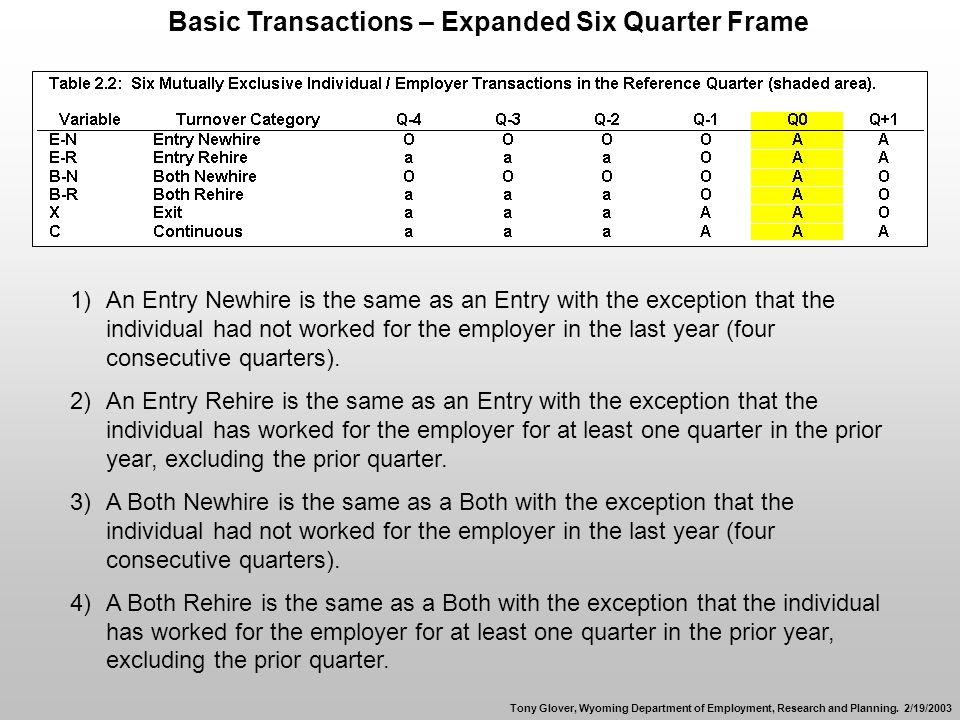 1)An Entry Newhire is the same as an Entry with the exception that the individual had not worked for the employer in the last year (four consecutive quarters).
