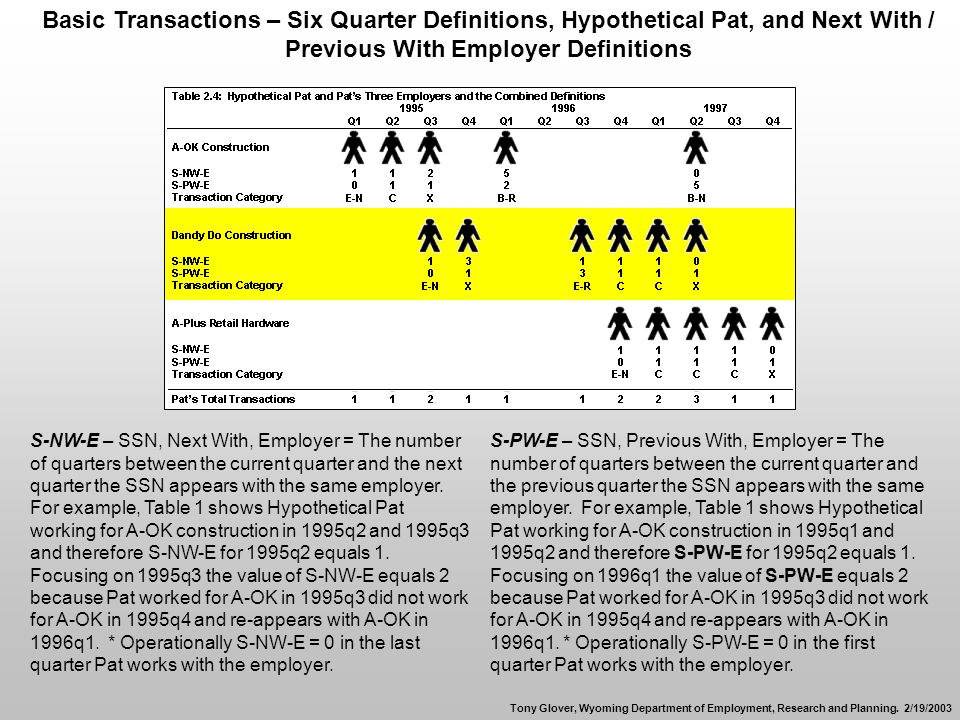 Basic Transactions – Six Quarter Definitions, Hypothetical Pat, and Next With / Previous With Employer Definitions S-NW-E – SSN, Next With, Employer = The number of quarters between the current quarter and the next quarter the SSN appears with the same employer.