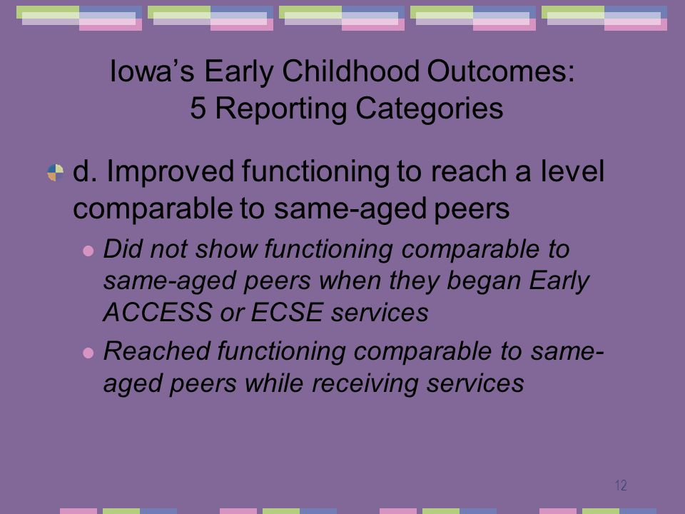 12 Iowas Early Childhood Outcomes: 5 Reporting Categories d.