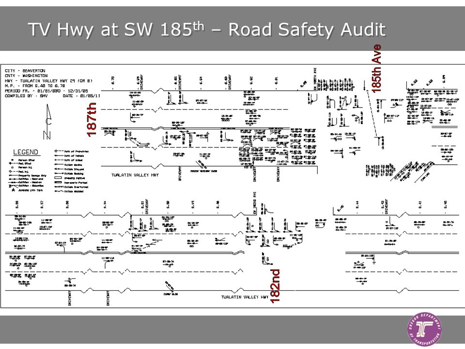 TV Hwy at SW 185 th – Road Safety Audit