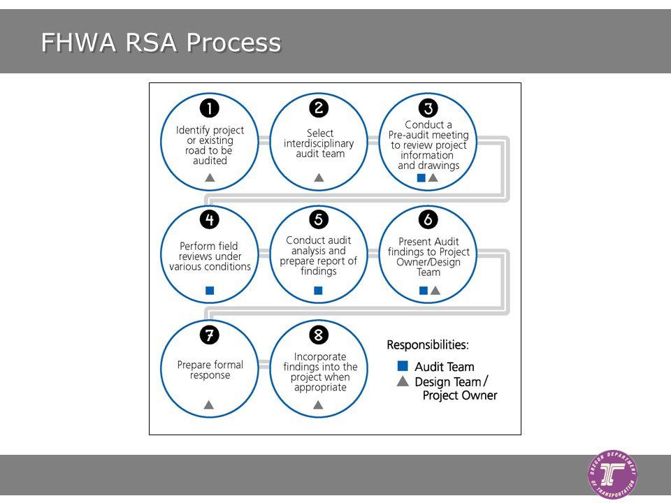 FHWA RSA Process