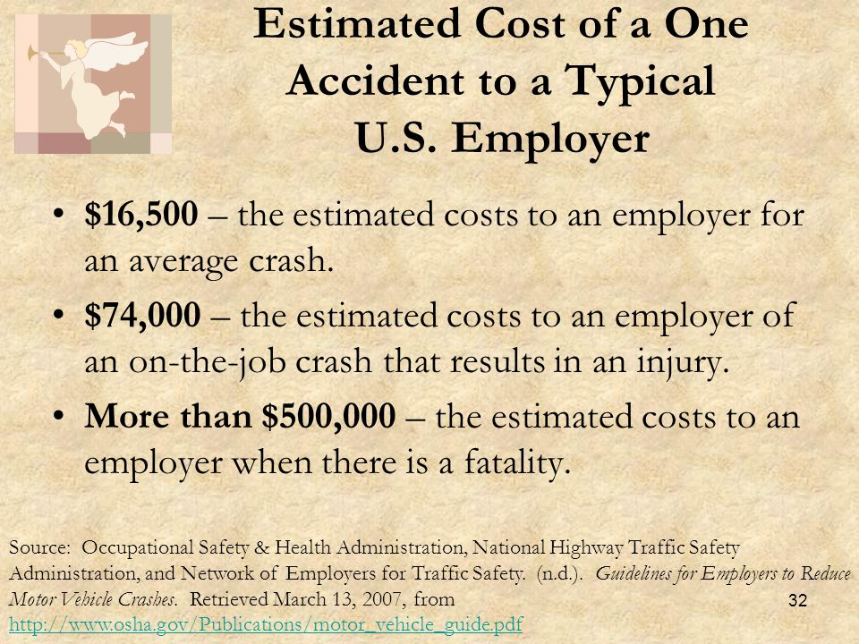 32 Estimated Cost of a One Accident to a Typical U.S.