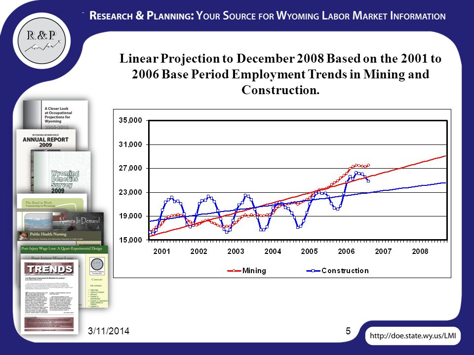 3/11/20145 Linear Projection to December 2008 Based on the 2001 to 2006 Base Period Employment Trends in Mining and Construction.