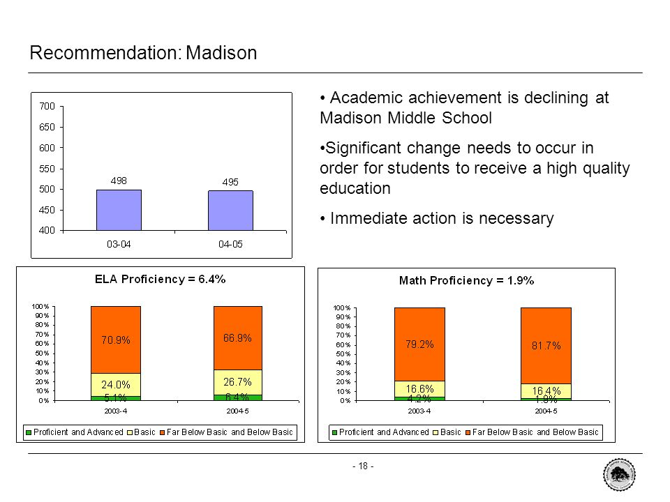 - 17 - Recommendation: Lockwood Elementary Academic achievement is far below standard Significant change may need to occur in order for students to re