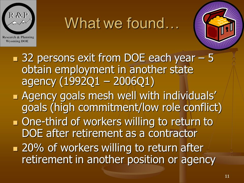 11 What we found… 32 persons exit from DOE each year – 5 obtain employment in another state agency (1992Q1 – 2006Q1) 32 persons exit from DOE each year – 5 obtain employment in another state agency (1992Q1 – 2006Q1) Agency goals mesh well with individuals goals (high commitment/low role conflict) Agency goals mesh well with individuals goals (high commitment/low role conflict) One-third of workers willing to return to DOE after retirement as a contractor One-third of workers willing to return to DOE after retirement as a contractor 20% of workers willing to return after retirement in another position or agency 20% of workers willing to return after retirement in another position or agency