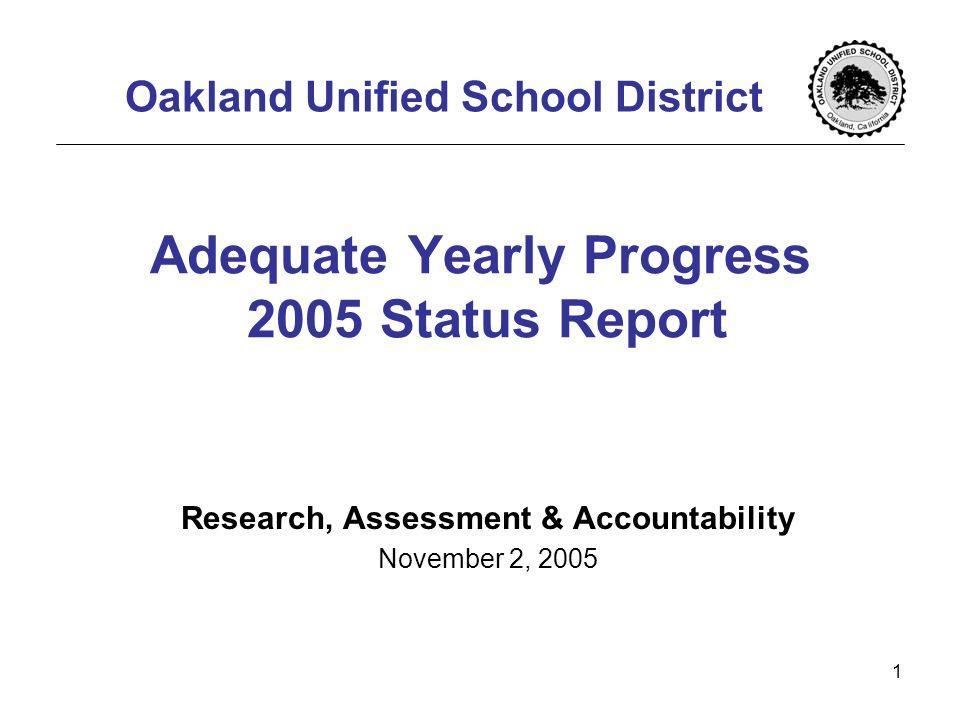 22 Percentage of OUSD Schools in Program Improvement 37 15 12 22 13 45% of OUSD schools are currently in Program Improvement status.