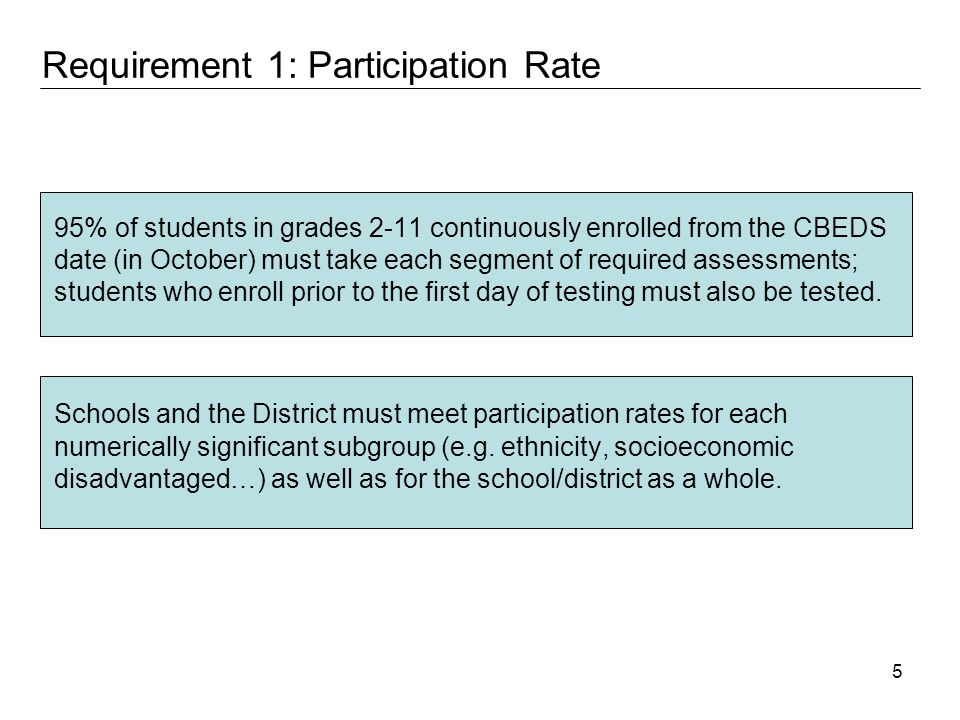 16 California Standards Test Results by Grade Level A primary attribution to increased API growth was the advancement of all grade levels toward proficiency for both ELA and Math on 2005 CSTs.