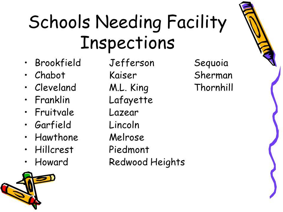 Schools Needing Facility Inspections BrookfieldJeffersonSequoia ChabotKaiserSherman ClevelandM.L.