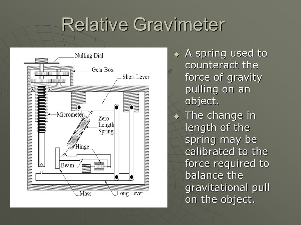 A spring used to counteract the force of gravity pulling on an object.
