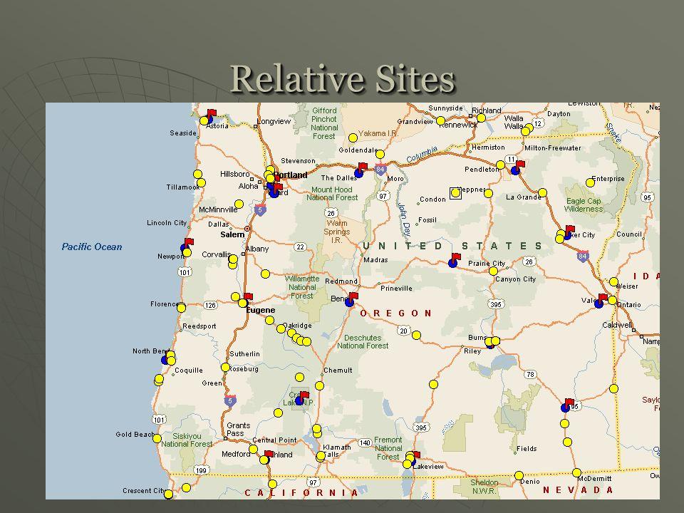 Relative Sites