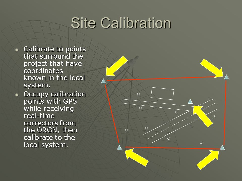 Site Calibration Calibrate to points that surround the project that have coordinates known in the local system.