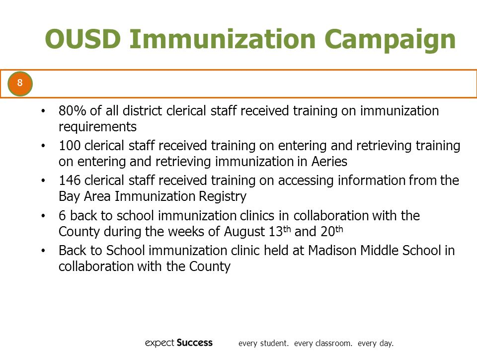 8 every student. every classroom. every day. OUSD Immunization Campaign 80% of all district clerical staff received training on immunization requireme