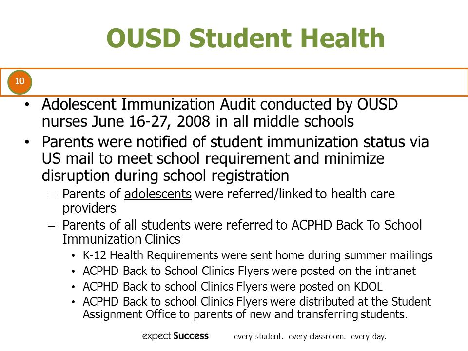 10 every student. every classroom. every day. OUSD Student Health Adolescent Immunization Audit conducted by OUSD nurses June 16-27, 2008 in all middl