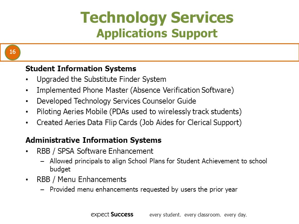 16 every student. every classroom. every day. Technology Services Applications Support Student Information Systems Upgraded the Substitute Finder Syst