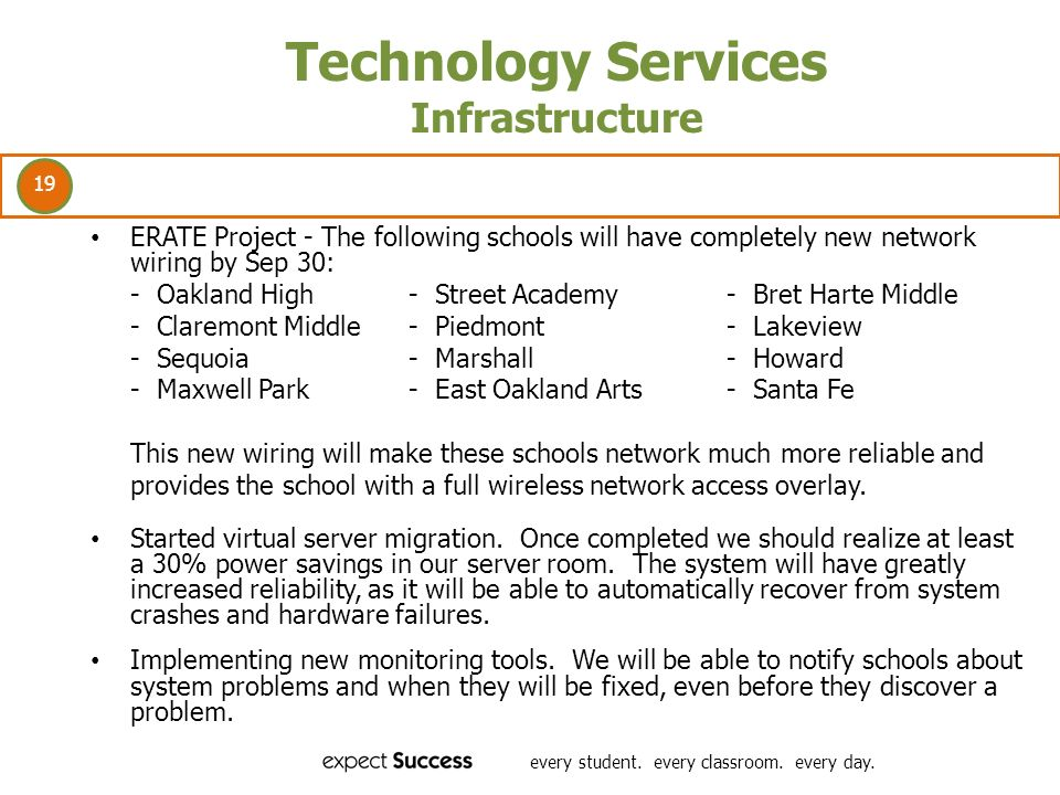 19 every student. every classroom. every day. Technology Services Infrastructure ERATE Project - The following schools will have completely new networ