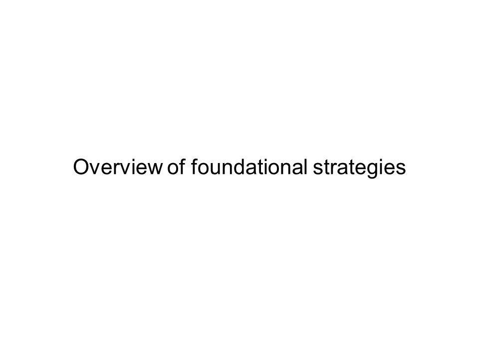 Page 13 Overview of foundational strategies