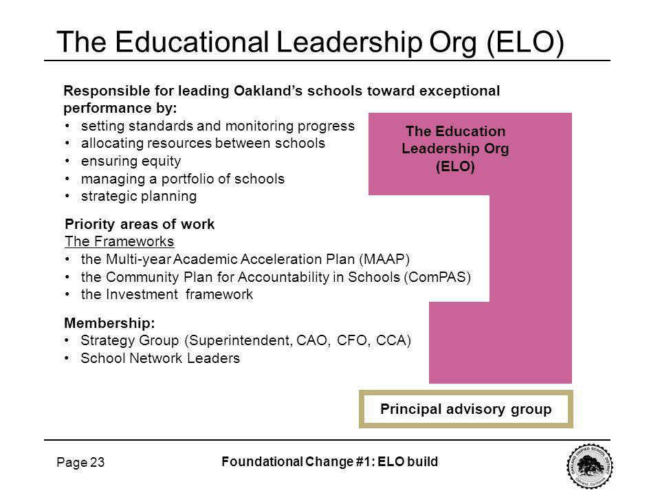 Page 23 The Education Leadership Org (ELO) setting standards and monitoring progress allocating resources between schools ensuring equity managing a p