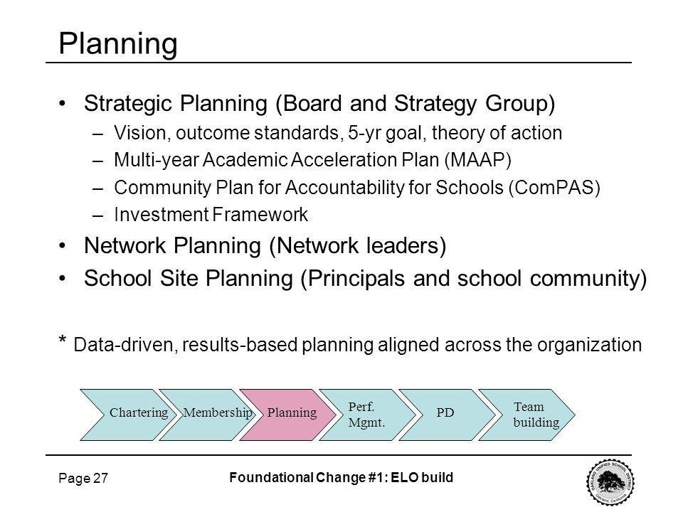 Page 27 Planning Strategic Planning (Board and Strategy Group) –Vision, outcome standards, 5-yr goal, theory of action –Multi-year Academic Accelerati