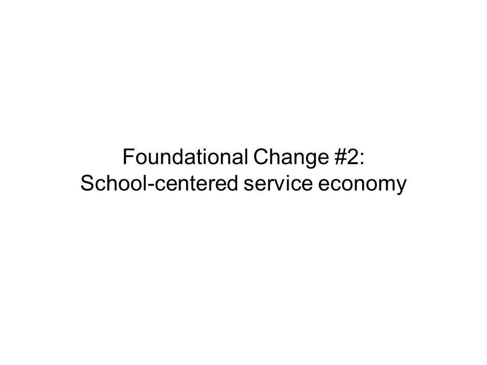 Page 28 Foundational Change #2: School-centered service economy